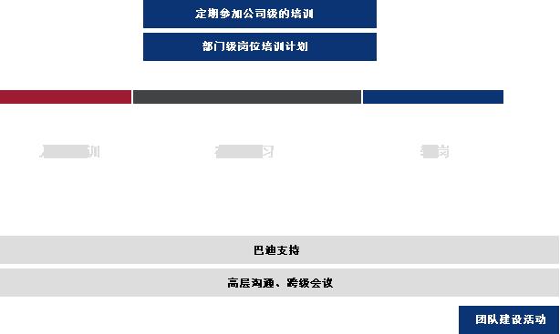 奇瑞捷豹路虎2016校园招聘高清图片